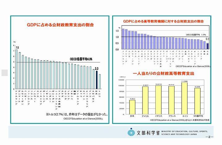101115第5回政策会議資料(抜粋)_ページ_03