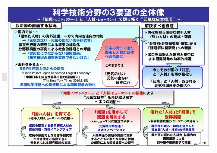 101115第5回政策会議資料(抜粋)_ページ_15