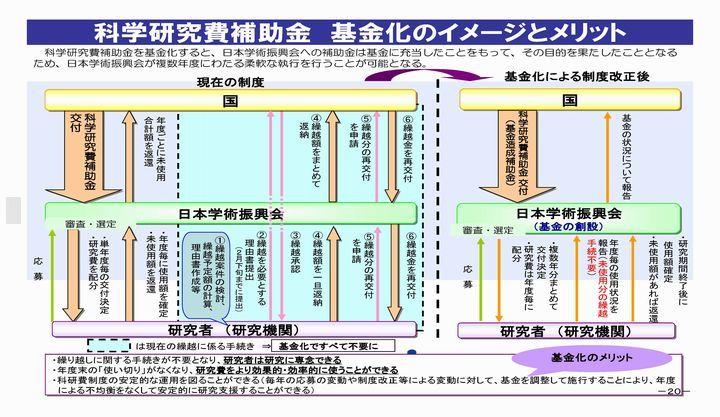 101115第5回政策会議資料(抜粋)_ページ_17