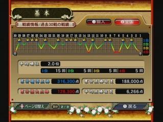 20090930 00 麻雀格闘倶楽部Wii