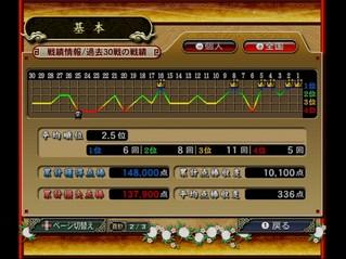 20091218 00 麻雀格闘倶楽部Wii