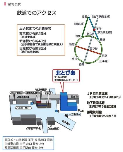 北とぴあ アクセス, 東京都北区