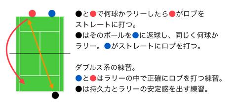 スクリーンショット 2019-08-05 1.03.49