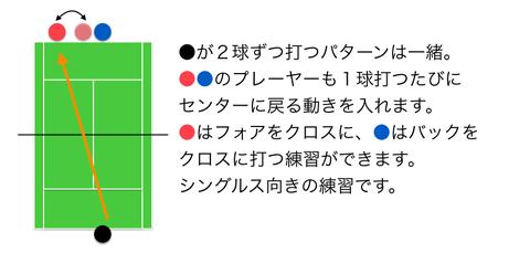 スクリーンショット 2019-08-05 0.45.01