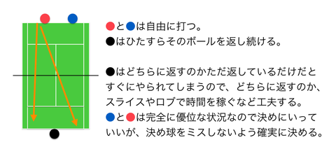 スクリーンショット 2019-08-05 1.23.36