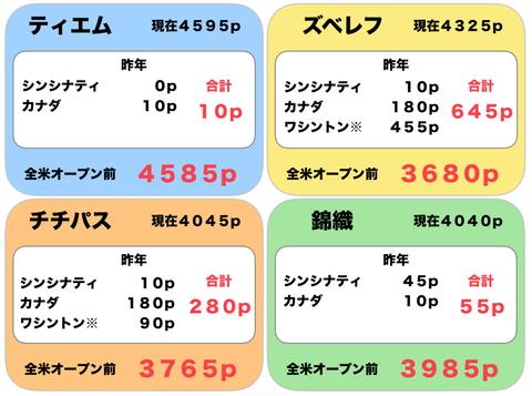 スクリーンショット 2019-07-16 0.37.13