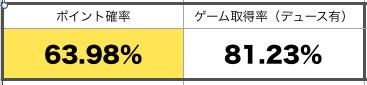 スクリーンショット 2019-07-07 0.06.17