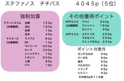 スクリーンショット 2019-08-06 1.50.32