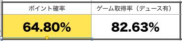 スクリーンショット 2019-07-07 0.05.21