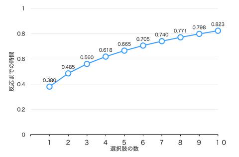 スクリーンショット 2019-08-02 3.42.29