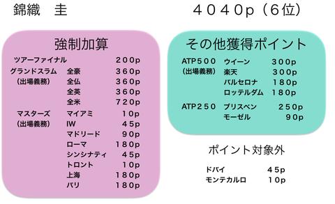 スクリーンショット 2019-08-06 1.47.08