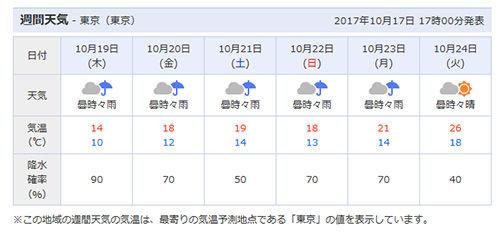 weather_10