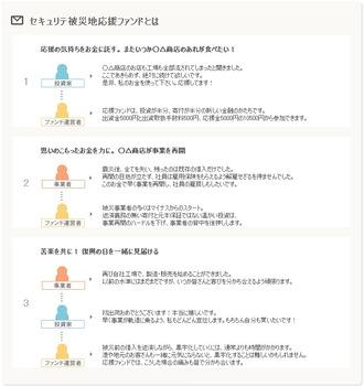 Cut2011_0522_0935_09