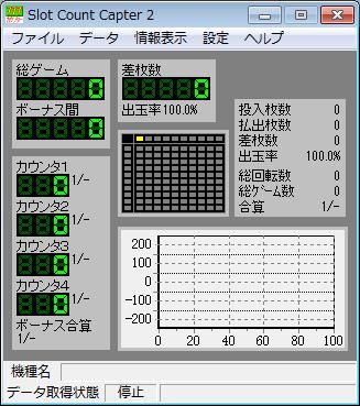 prg01