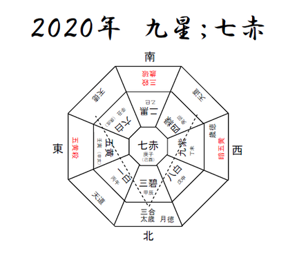 2020 2P
