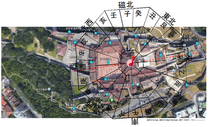 首里城坐向方位図