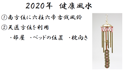 2020 20P