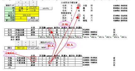 2021.7.23 玄空大卦擇日課式