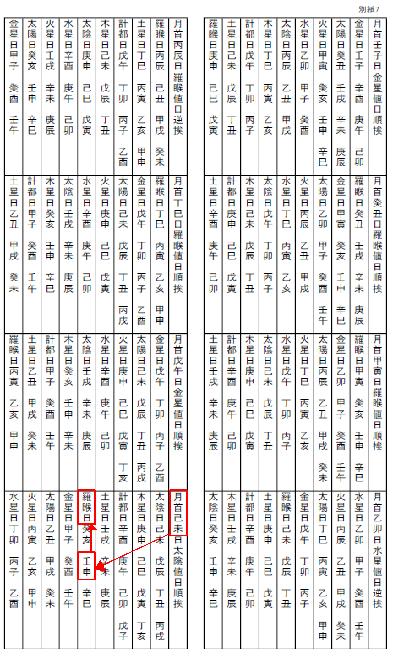 烏兎擇日法値日表7