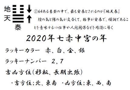 2020 16P