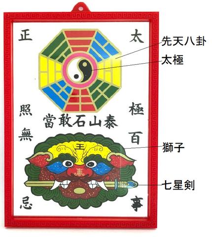 獅子八卦太極平面鏡(説明版)