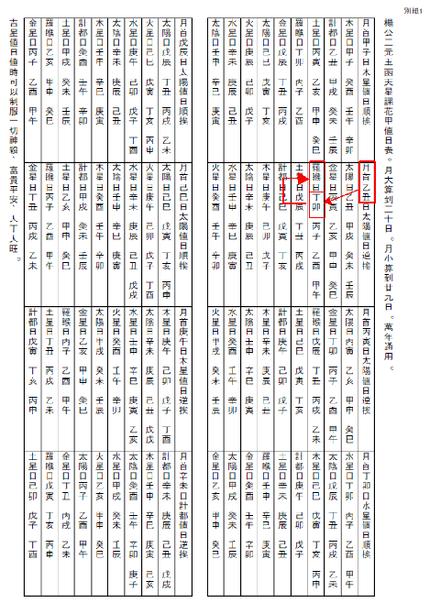 烏兎擇日法値日表1