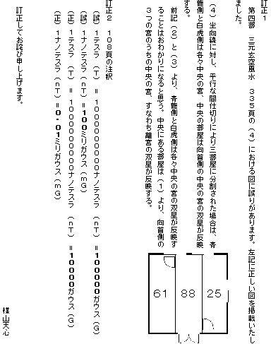 陽宅風水術実用大全 訂正お詫び文