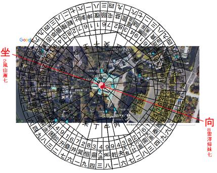 皇居宮殿 玄空大卦方位図