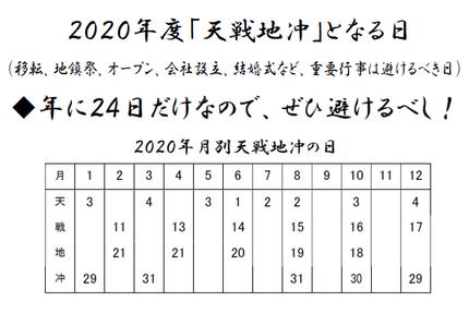2020 25P