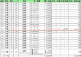 京都12R 142000円