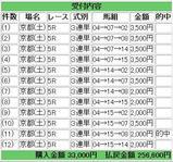 256000円