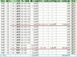 中日新聞杯前日57万円