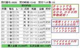 小倉7R80万円
