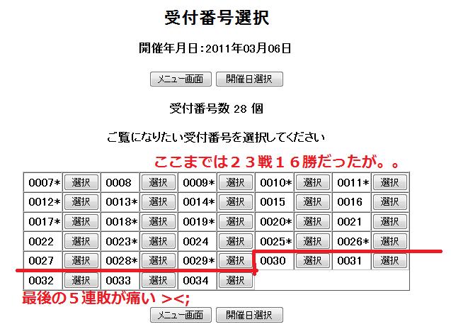 0306zentai