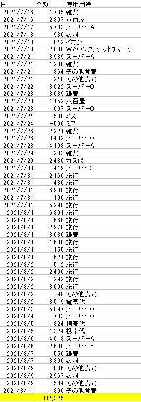 kurejitto202109