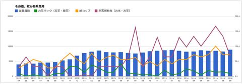 drink_graf