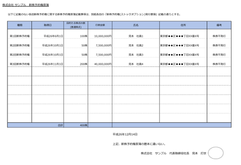 StockOptionRegistry
