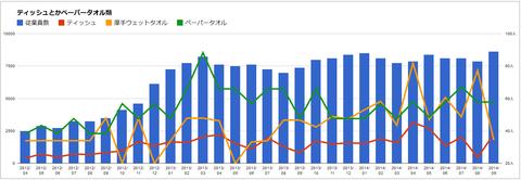 paper_graf