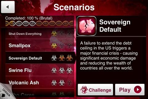 sovereign-default