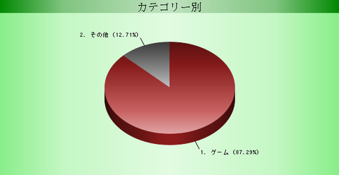 20110308news03