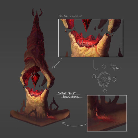 Order&ChaosOnline_BloodTower_2