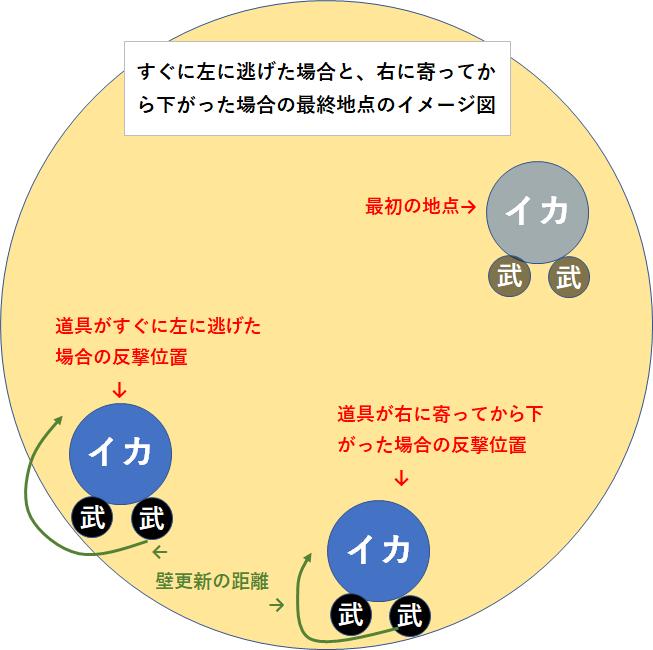 道具 メイヴ 5 海冥主メイヴⅣ(最強) 攻略