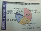 八重山地区の世論調査
