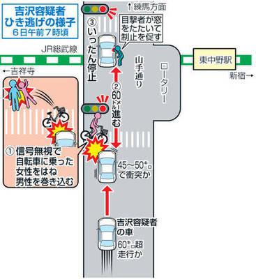 吉沢容疑者、事故映像で判明した悪質性と供述のウソ