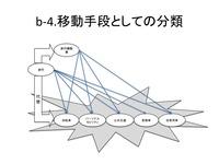 b4歩行手段の代用