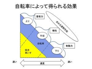 3輪の科学8_2