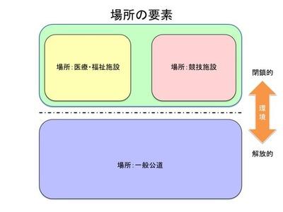 3輪の科学3_2