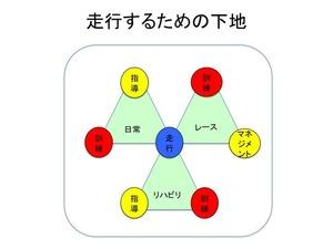 3輪の科学8_1_2