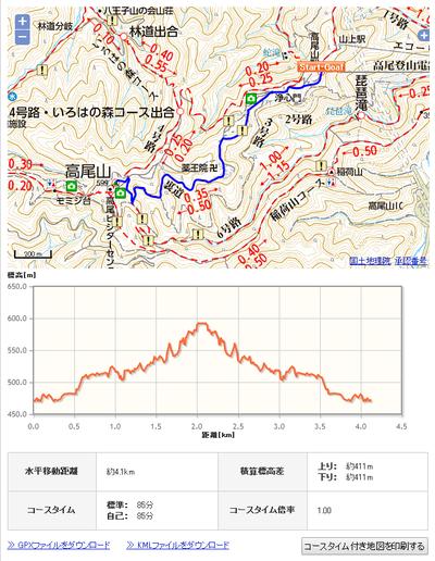 高尾山(最短)