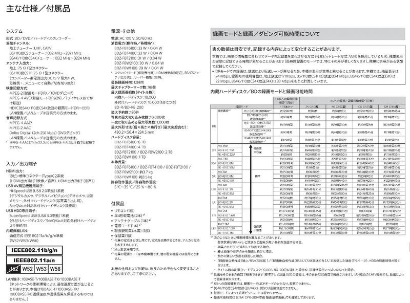 ソニーBDZFBT2100-20210625_10